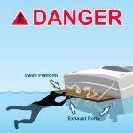 Carbon Monoxide Hints & Tips